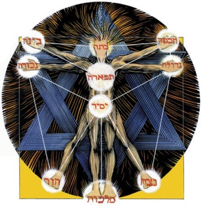 art-to_kabbalah